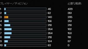 BF4 世界最強の国はフィンランドか。そして日本は…