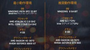 BF4 – PC版 推奨、最少動作環境のスペックをBF3と比較
